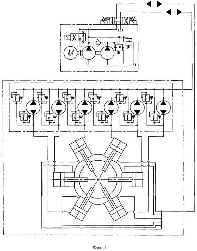 Способ синхронизации гидроцилиндров (вариант) и делитель (вариант)