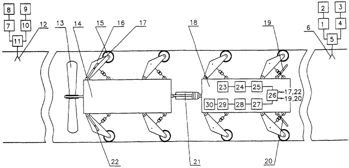 Способ управления двухмодульным дефектоскопом-снарядом в процессе внутритрубной дефектоскопии и устройство для его осуществления