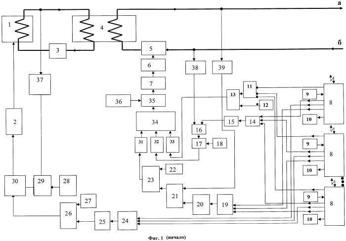 Адаптивная система управления исполнительными устройствами объектов теплоснабжения жилищно-коммунального хозяйства