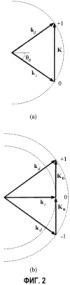Способ регистрации оптического волнового фронта и система для его реализации