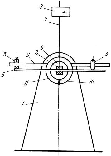 Способ исследования демпфирующих свойств материалов и устройство для его осуществления