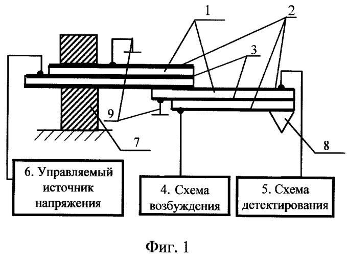 Устройство для измерения физико-механических свойств материалов