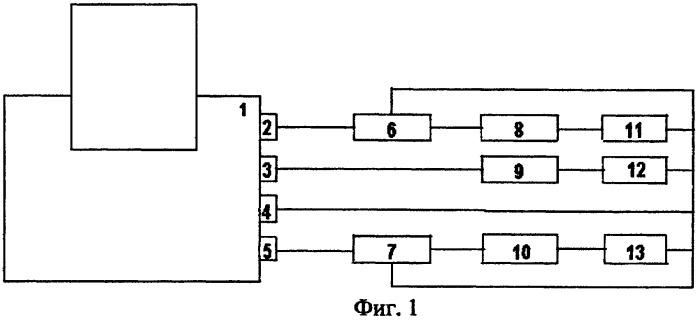 Система автоматизации калибровки и поверки электроизмерительных приборов с управлением от компьютера