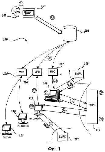 Автоматизированная миграция состояния при развертывании операционной системы