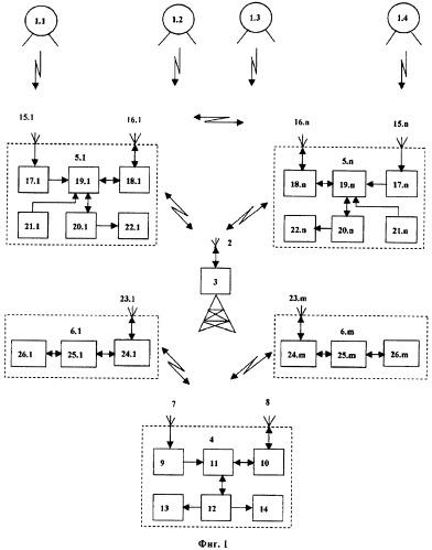 Система местоопределения и диспетчеризации мобильных бригад скорой помощи