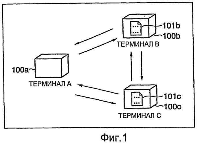 Способ обработки для задания параметров связи, устройство связи, способ управления и программа для этого