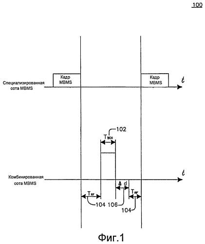 Способ и устройство для работы блока беспроводной передачи/приема в специализированных сотах услуг мультимедийного широковещания/мультивещания