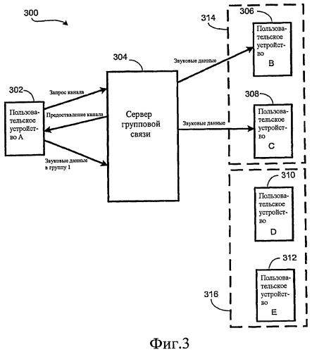 Система и способ для многочисленных одновременных групповых связей в беспроводной системе