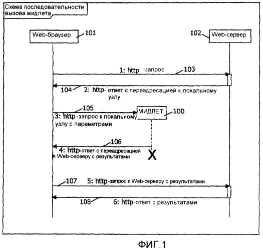 Способ и система для вызова мидлетов из web-браузера на локальном устройстве