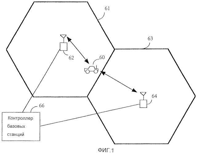 Поддерживаемая подвижной станцией синхронизация установки времени в системе связи мдкр