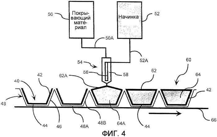 Модифицированный способ производства отдельных кондитерских изделий с начинкой