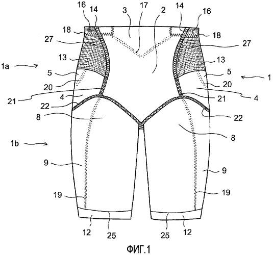 Одежда с эффектом физических упражнений при болях в пояснице