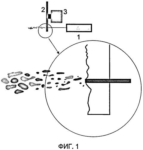 Устройство для устранения влияния спекл-модуляции при измерении аберраций глаза лазерным аберрометром и лазерный аберрометр