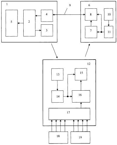 Система распределенного контроля рельсового полотна