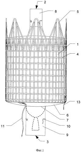Мягкий контейнер для транспортировки и хранения насыпных грузов