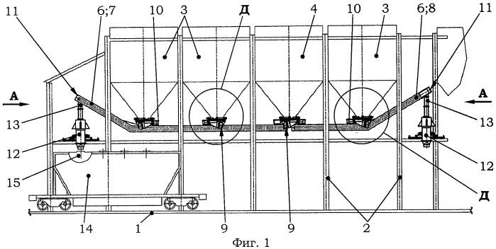 Бункерная эстакада для загрузки железнодорожных вагонов и способ перегрузки пылесодержащих сыпучих материалов из бункерной эстакады в железнодорожный вагон