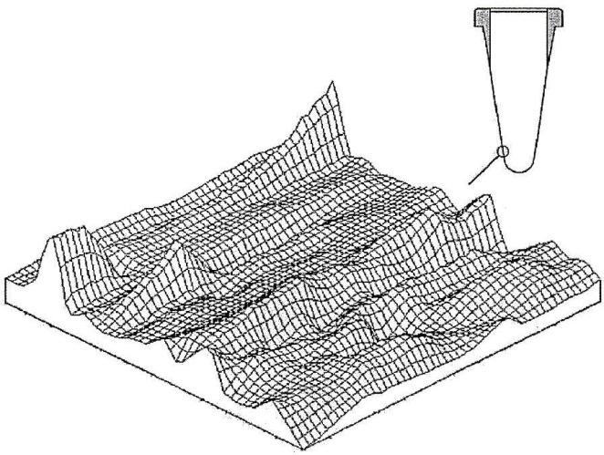 Объединенный пцр-ифа в пробирке с развитой поверхностью