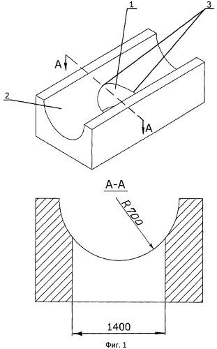 Способ лазерной термообработки сложных пространственных поверхностей крупногабаритных деталей