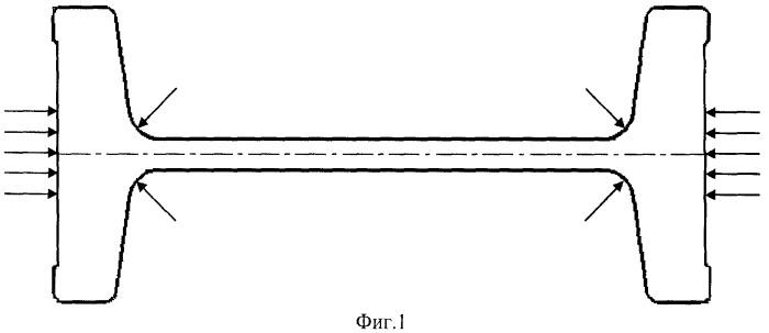 Способ изготовления двутавра для шахтных монорельсовых дорог