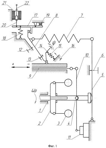 Электронно-механический регулятор частоты вращения дизеля с дублирующим механизмом регулирования