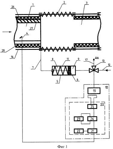 Система газодинамического наддува компрессора