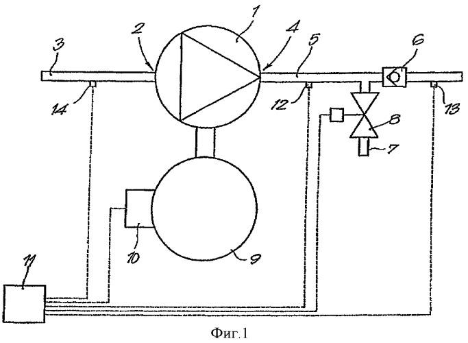 Способ управления турбокомпрессором