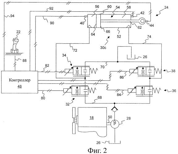 Система и способ управления независимым дозирующим клапаном, рабочая машина