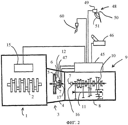 Способ и устройство для управления дисковым сцеплением