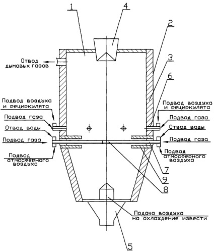 Способ обжига кускового известняка в шахтной печи и шахтная печь для обжига кусковых материалов