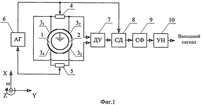 Пьезоэлектрический вибрационный гироскоп (варианты)