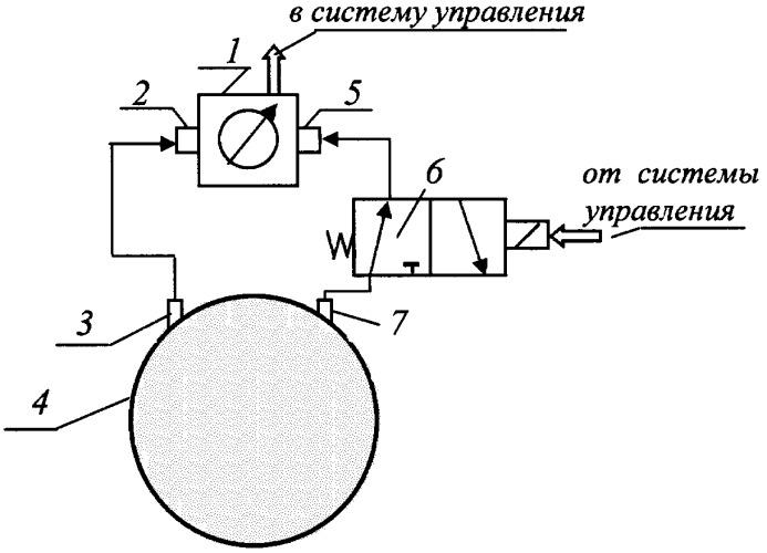 Способ измерения изменения давления в трубопроводе транспортировки жидкости и устройство для его осуществления