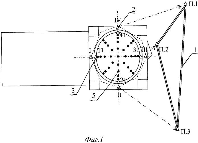 Способ определения деформационных характеристик сооружений