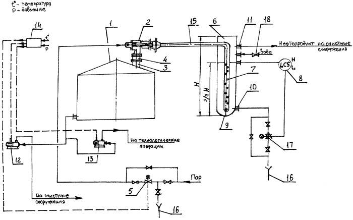 Система автоматического управления и регулирования промышленной и экологической безопасностью резервуаров со светлым пожаровзрывоопасным продуктом