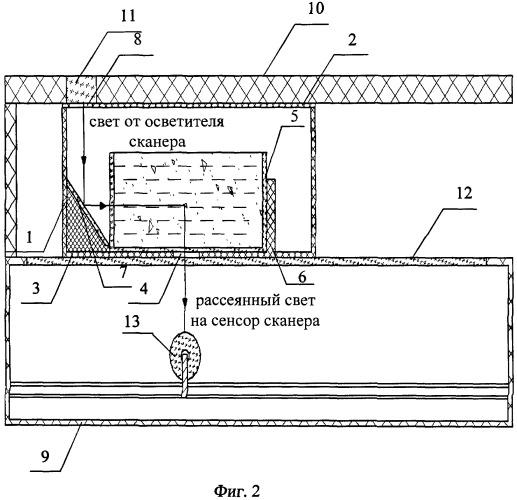 Способ количественного определения мутности жидких дисперсных систем и устройство для его осуществления