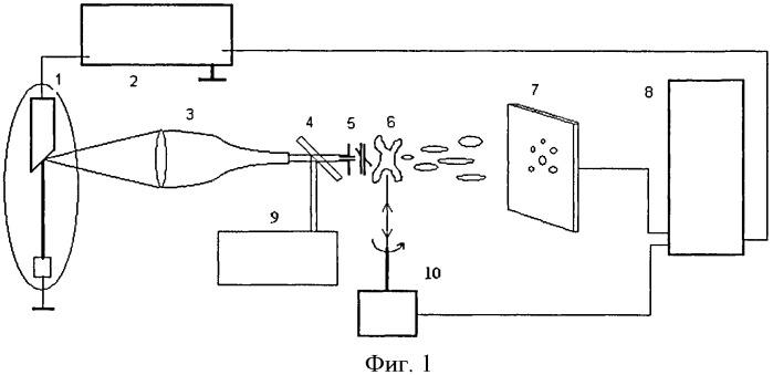 Способ когерентной рентгеновской фазовой микроскопии