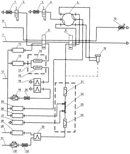 Способ газохроматографического определения серосодержащих соединений в углеводородных продуктах и устройство для его осуществления