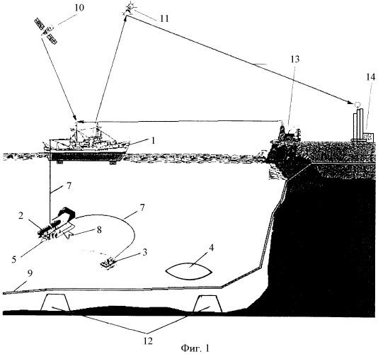 Гидроакустический локационный комплекс