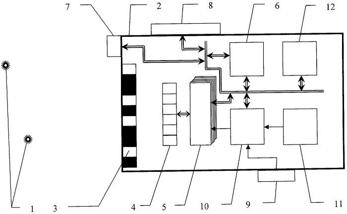 Малогабаритное устройство для визуализации источников гамма-излучения