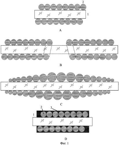 Способ изготовления спиральной длиннопериодной волоконной решетки