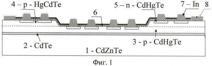 Двухспектральное фотоприемное устройство