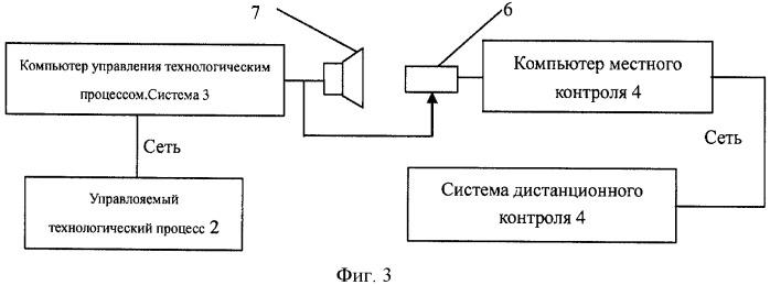Система дистанционного контроля данных и способ дистанционного контроля