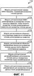 Скремблирование на уровне кодового слова для mimo-передачи