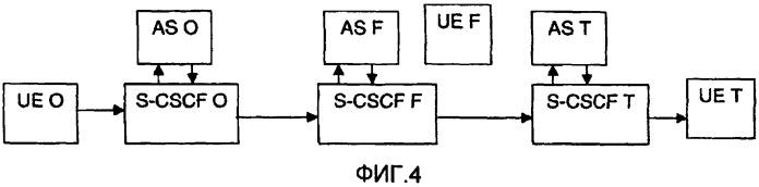 Обработка сообщений в подсистеме мультимедиа на базе протокола ip