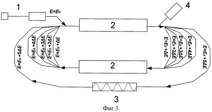 Многооборотный ускоритель-рекуператор
