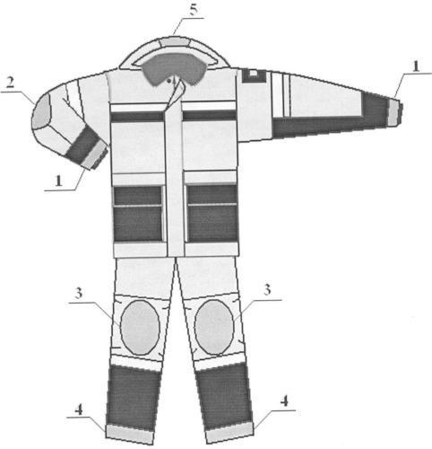 Специальный антиэлектростатический костюм