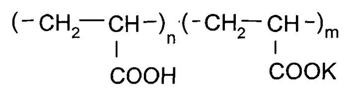 Неполная калиевая соль полиакриловой кислоты, способ ее получения и средство на ее основе, обладающее гемостатическим действием при наружном применении