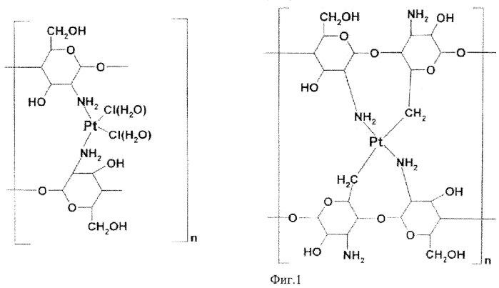 Полимерный комплекс хитозана с тетрахлоридом платины