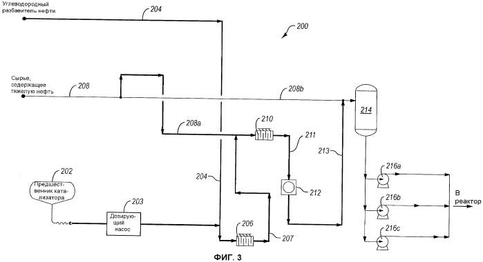 Способы и системы смешивания для введения предшественника катализатора в сырье, содержащее тяжелую нефть