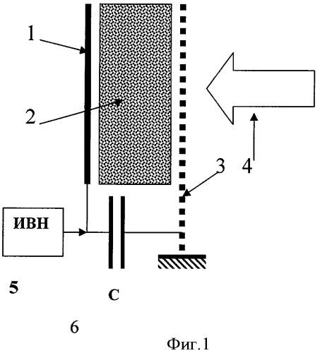 Способ обработки пористых полимерных материалов