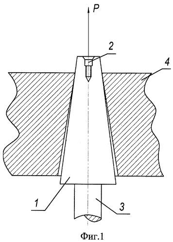 Стержневой инструмент с коническим хвостовиком